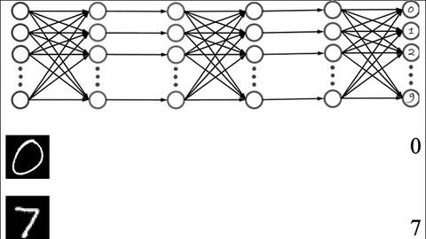 TensorFlow 2.x a kısa bir giriş