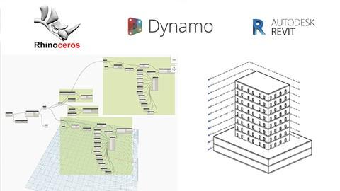 Workflow Entre Rhino, Dynamo y Revit