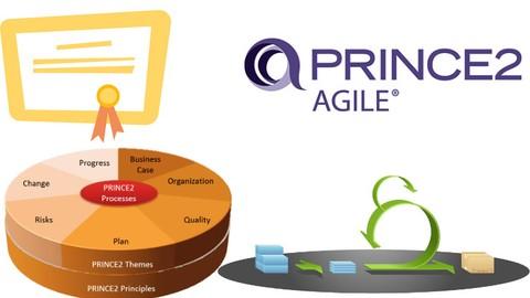 PRINCE2 Agile® Foundation Practice Exams (4 Exams)
