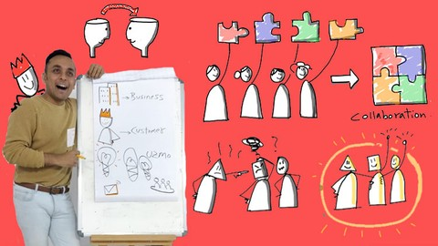 Learn to Draw 21 Business Scenarios (Visual Thinking)