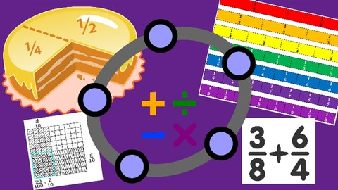 Netcurso-using-geogebra-to-teach-5th-grade-fractional-concepts