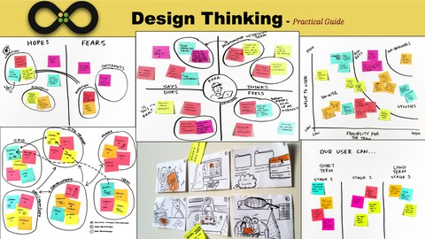 DESIGN THINKING for Agile product scoping, Step by Step