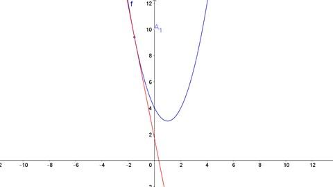 Netcurso-mathscalculus