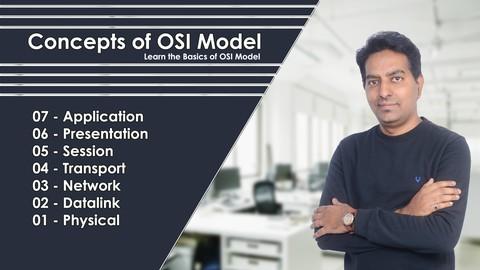 Netcurso-concepts-of-osi-model-ip-addressing