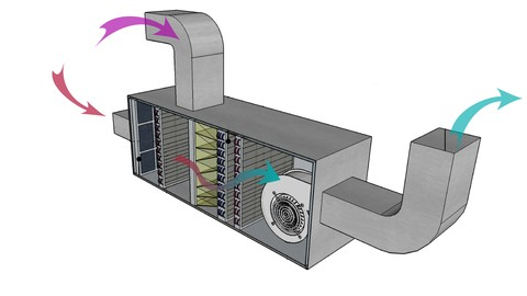HVAC Psychrometry, Air Handling System and Duct Selection