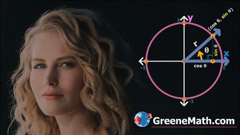 Trigonometry Explained