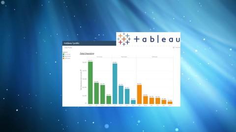 Netcurso-learn-tableau-fundamentals