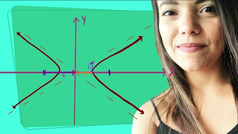 Pre-Calculus EVERYTHING Explained