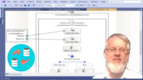Using BIzTalk with SQL Databases
