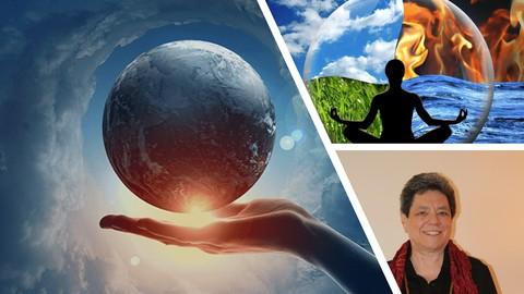 SELF AWARENESS + MEDITATION=INNER BALANCE + OUTER WELL BEING