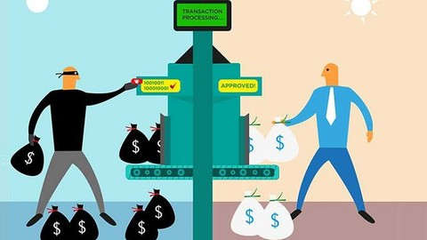 Anti-Money Laundering Concepts: AML, KYC and Compliance Coupon