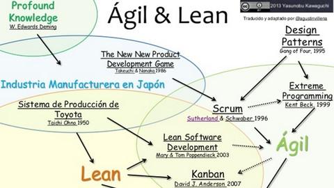 Netcurso-lidera-exitosamente-proyectos-de-desarrollo-de-software