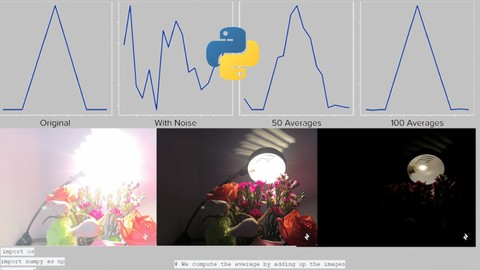Python PIL / Pillow Module for Image Manipulation