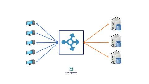 Netcurso-free-web-server-load-balance-in-linux