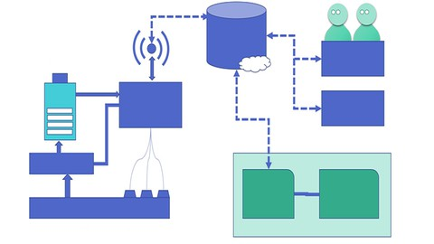 Netcurso-digital-technologies-in-production-processes-part-1