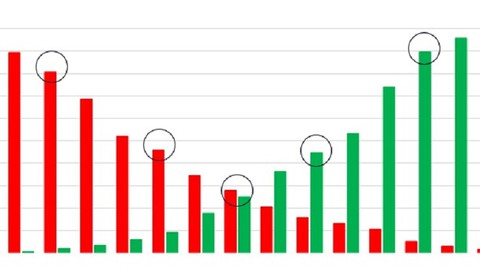 Netcurso-reading-the-markets-with-mc4-trading-system