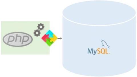 Database programming for beginners