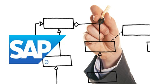 Netcurso-introduction-to-the-new-sap-fit-to-standard-design-process