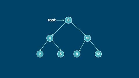 Netcurso-data-structures-algorithms-java