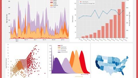 Netcurso-matplotlib-for-data-visualization-with-python-programming-language