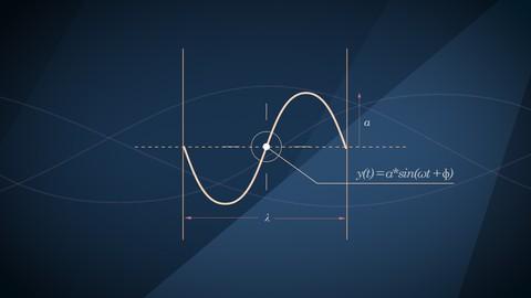 Origins of the Sine Wave