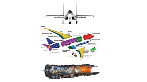 Aerospace Engineering: Airplane design and Aerodynamic basic