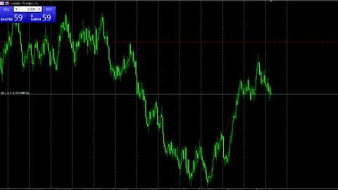 Netcurso-how-to-trade-boom-crash-like-professional-masterclass
