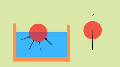 Netcurso-foundation-course-on-fluid-mechanics