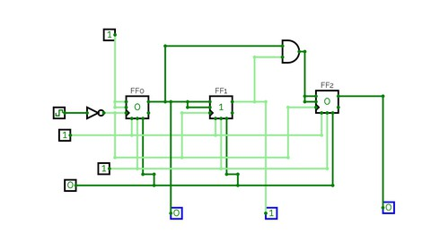 Netcurso-digital-electronics-and-logic-design-and-its-implementation