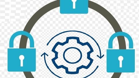 REST API Security-BasicAuth-Authorization-JWT-OAuth-MFA-HMAC