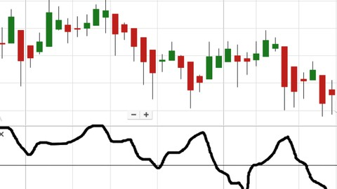 Netcurso-technical-analysis-trading-with-obv