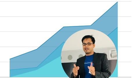 Content Marketing - ROI Driven B2B & B2C to Acquire New User