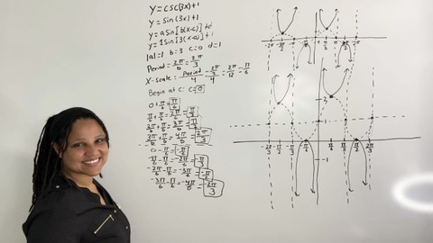 Netcurso-how-to-graph-trig-functions-with-multiple-transformations