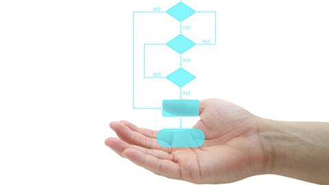 Root Cause Analysis: 5 Whys Diagram