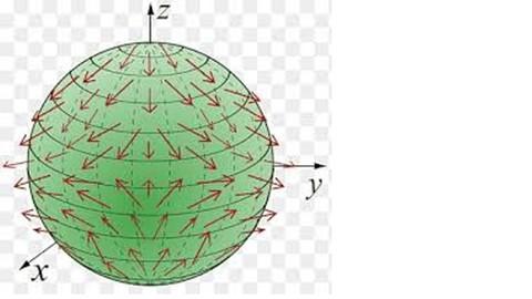 Netcurso-course-on-vector-calculus