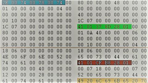 Cyber Forensics: Analyzing Data Streams in NTFS