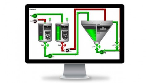Learn SCADA from Scratch - Design, Program and Interface