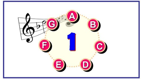 1 Read Music Notes Fast: Beginners - Music Note Attack