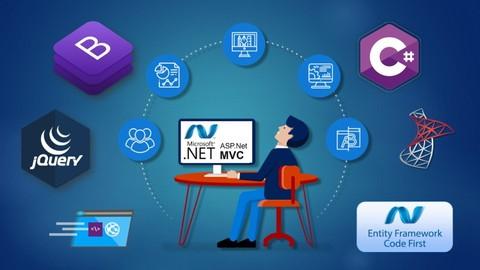 Netcurso-//netcurso.net/tr/aspnet-mvc-yazilimcilarin-yukselisi