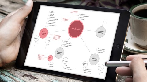 Information Architecture (IA) Fundamentals