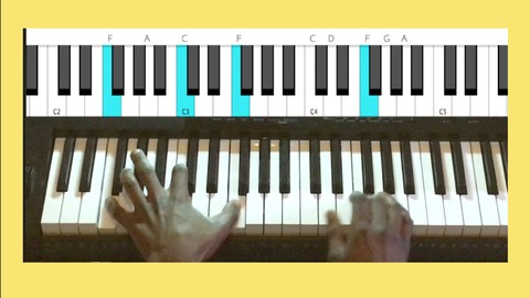 15 Hours Piano Course: Learn how to play Songs, Music & More - Resonance School of Music