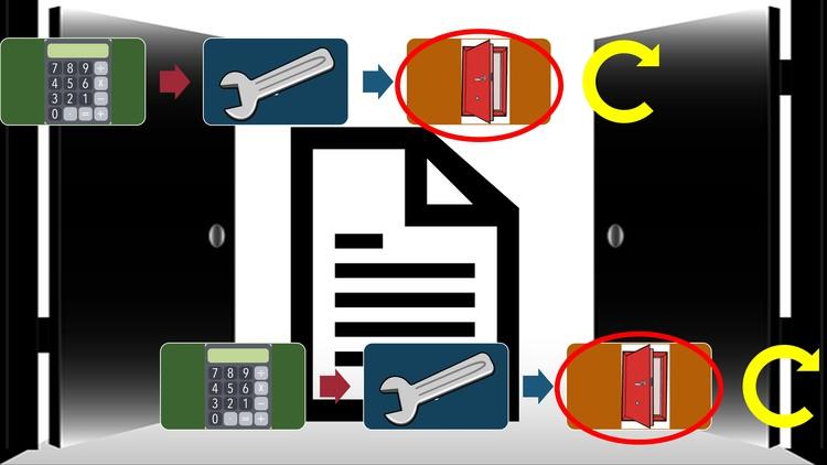 Financial Accounting – Closing Process Coupon
