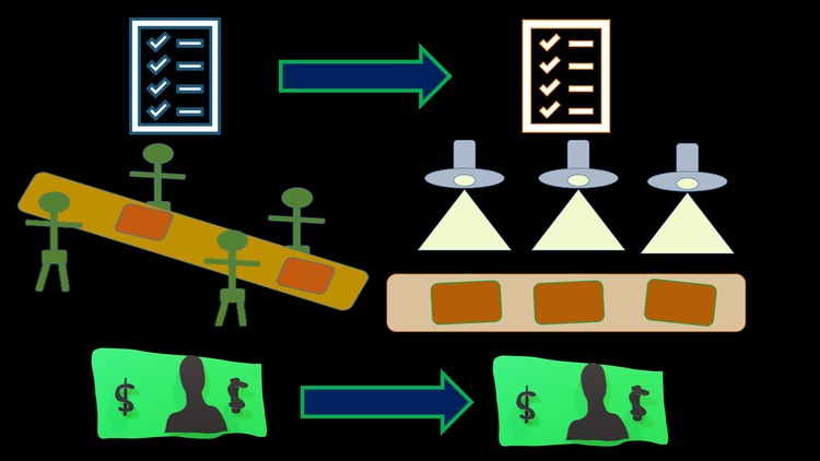 Process Costing System-Cost Accounting-Managerial Accounting Coupon