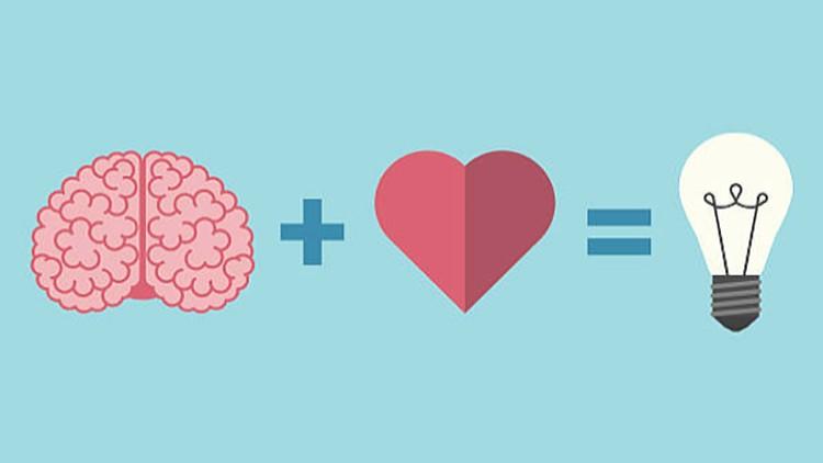 The Ultimate Emotional Intelligence Training Program ® Coupon