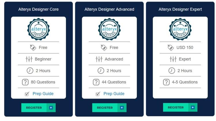 Introduction To Alteryx Designer Core Profession Certificate