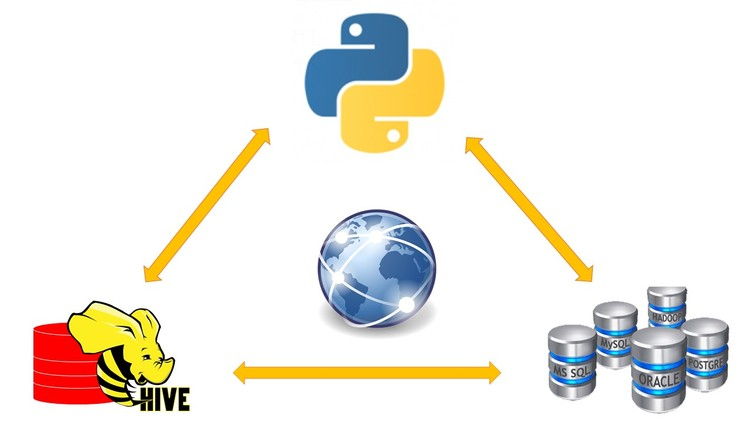 Python+SQL+Oracle: Integrating Python, SQL, and Oracle