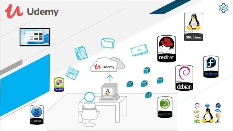 Administração de Sistemas GNU/Linux: Fundamentos e Prática Coupon