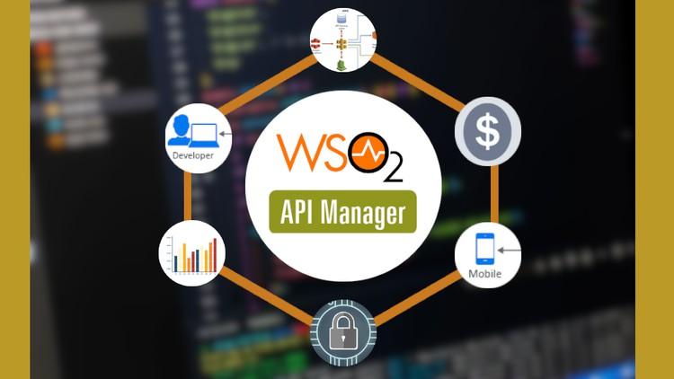API Management con WSO2, REST Open API first swagger SOAP Coupon