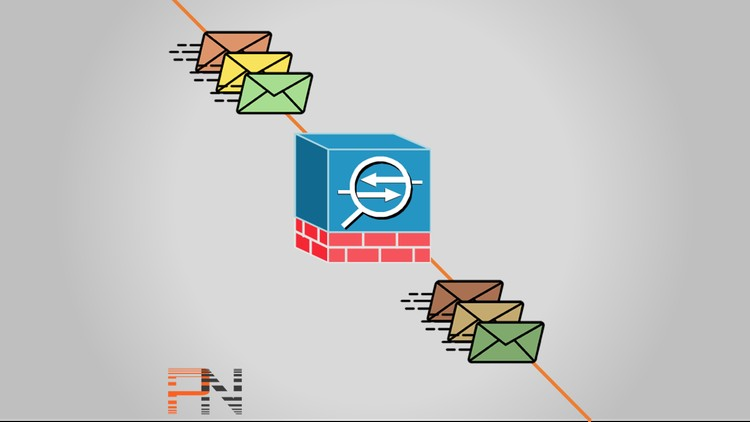Network Address Translation – Cisco ASA and ASAx Firewalls