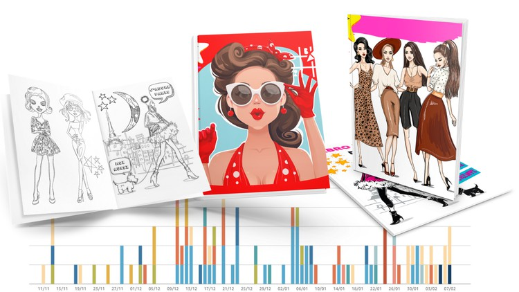 Create and sell coloring books, sudokus & puzzles on Amazon